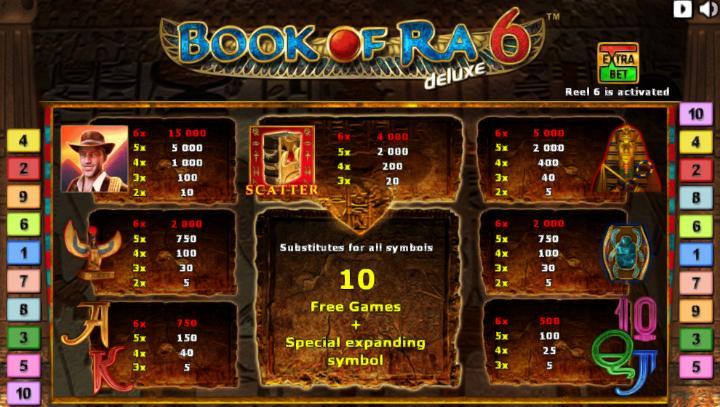 Slot machine con i libri